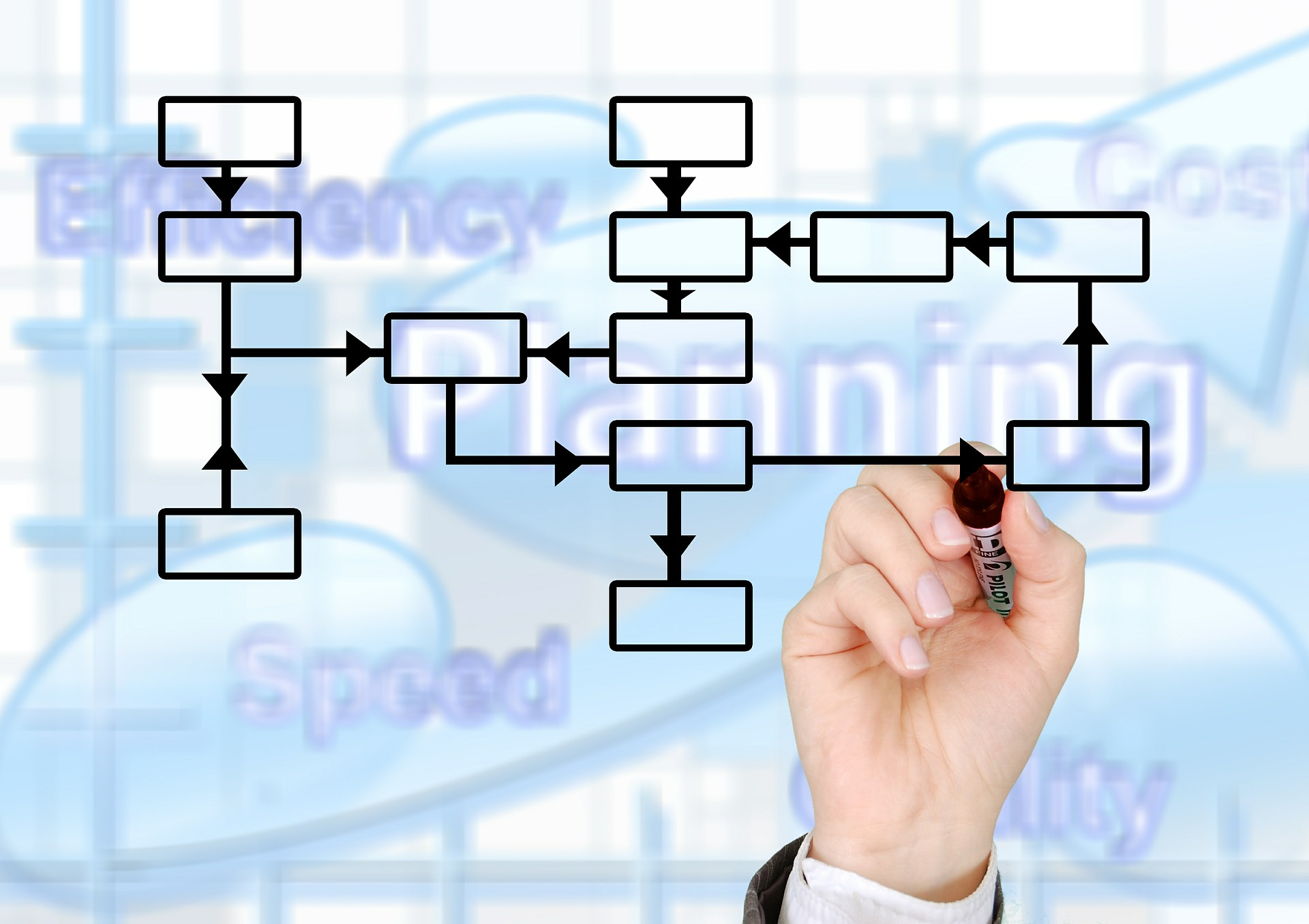 conflict management system design